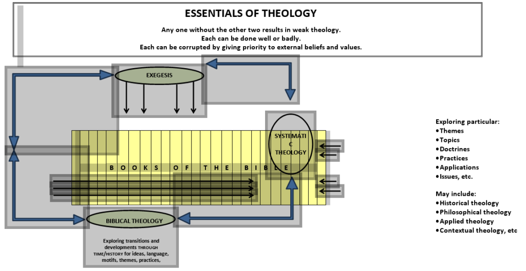 Preaching Towards Mission: Which Theology? - Missional International